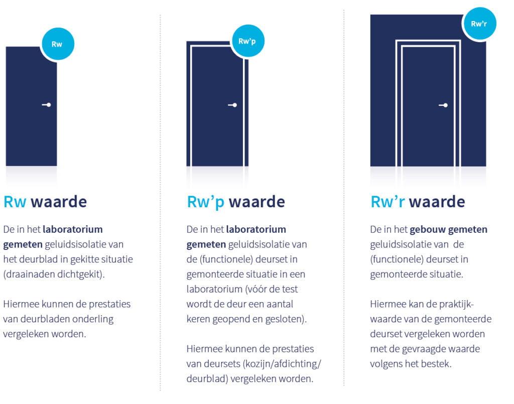 A4-Sheet-Rw-waarden-Mailing