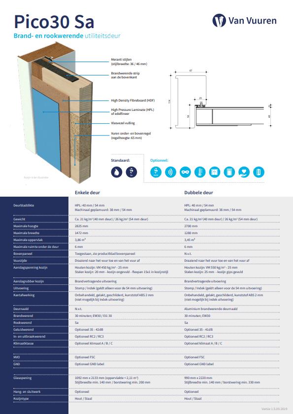 Productblad Pico30 Sa