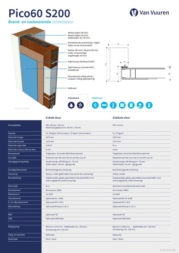 Productblad Pico60 S200