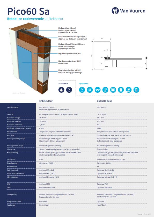 Productblad Pico60 Sa